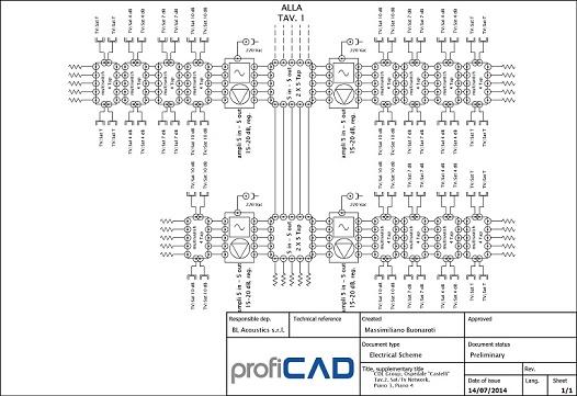 Progetto Cad di impianto TV terrestre e sat 49 prese per struttura ospedaliera